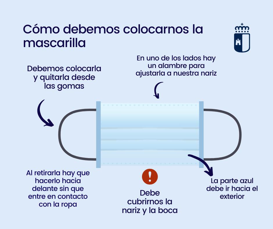 mascarillas-instrucciones